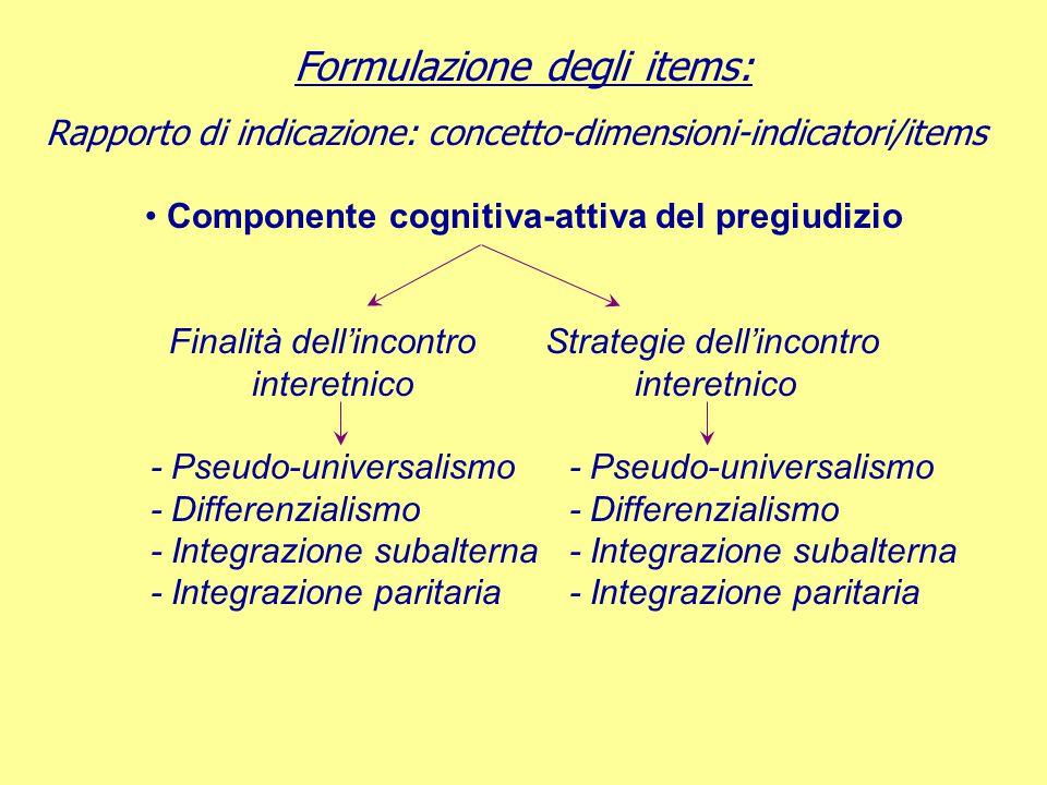 Formulazione degli items: Rapporto di indicazione: concetto-dimensioni-indicatori/items Componente cognitiva-attiva del pregiudizio Finalità dell'inco