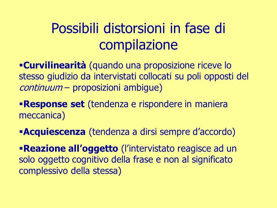 Possibili distorsioni in fase di compilazione  Curvilinearità (quando una proposizione riceve lo stesso giudizio da intervistati collocati su poli op