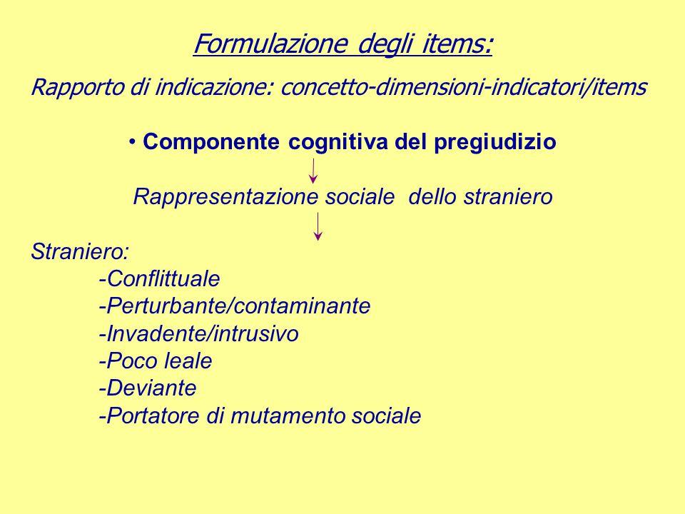 Formulazione degli items: Rapporto di indicazione: concetto-dimensioni-indicatori/items Componente cognitiva del pregiudizio Rappresentazione sociale
