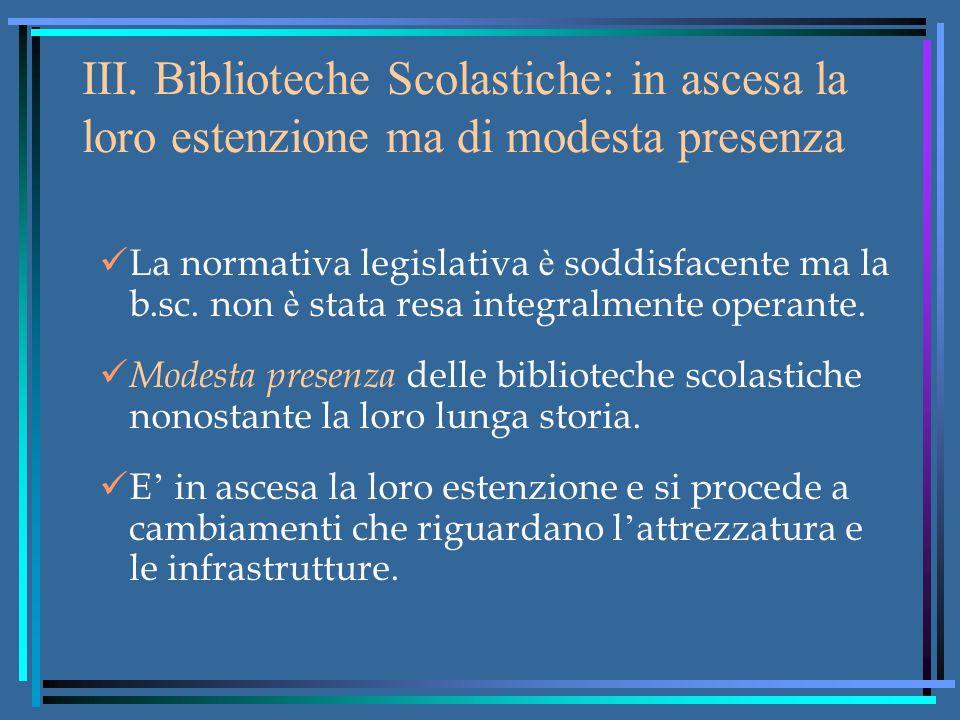 III. Biblioteche Scolastiche: in ascesa la loro estenzione ma di modesta presenza La normativa legislativa è soddisfacente ma la b.sc. non è stata res