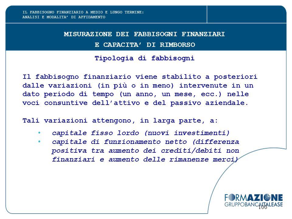 100 MISURAZIONE DEI FABBISOGNI FINANZIARI E CAPACITA' DI RIMBORSO Tipologia di fabbisogni Il fabbisogno finanziario viene stabilito a posteriori dalle