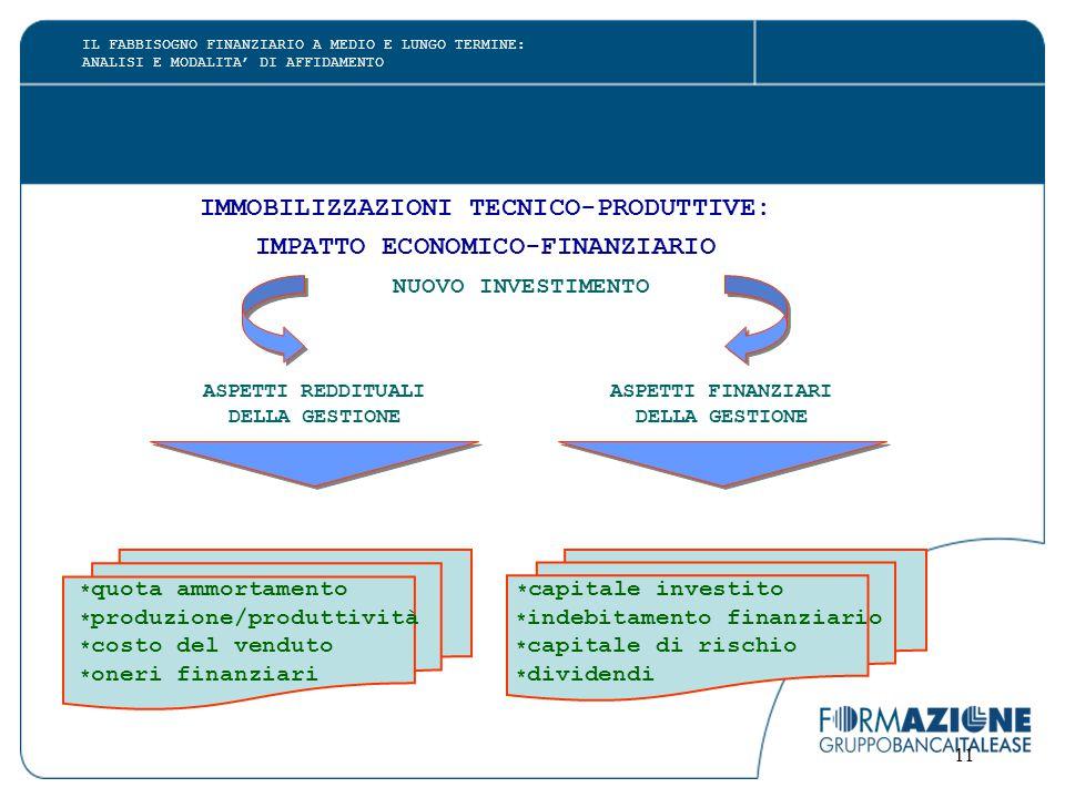 11 IMMOBILIZZAZIONI TECNICO-PRODUTTIVE: IMPATTO ECONOMICO-FINANZIARIO * quota ammortamento * capitale investito * produzione/produttività * indebitamento finanziario * costo del venduto * capitale di rischio * oneri finanziari * dividendi ASPETTI REDDITUALI DELLA GESTIONE ASPETTI FINANZIARI DELLA GESTIONE NUOVO INVESTIMENTO IL FABBISOGNO FINANZIARIO A MEDIO E LUNGO TERMINE: ANALISI E MODALITA' DI AFFIDAMENTO