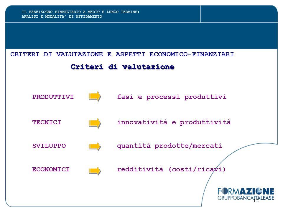12 CRITERI DI VALUTAZIONE E ASPETTI ECONOMICO-FINANZIARI Criteri di valutazione PRODUTTIVIfasi e processi produttivi TECNICIinnovatività e produttività SVILUPPOquantità prodotte/mercati ECONOMICIredditività (costi/ricavi) IL FABBISOGNO FINANZIARIO A MEDIO E LUNGO TERMINE: ANALISI E MODALITA' DI AFFIDAMENTO