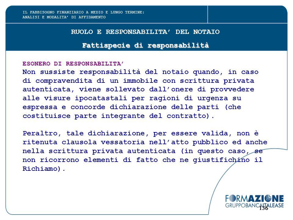 136 RUOLO E RESPONSABILITA' DEL NOTAIO Fattispecie di responsabilità ESONERO DI RESPONSABILITA' Non sussiste responsabilità del notaio quando, in caso