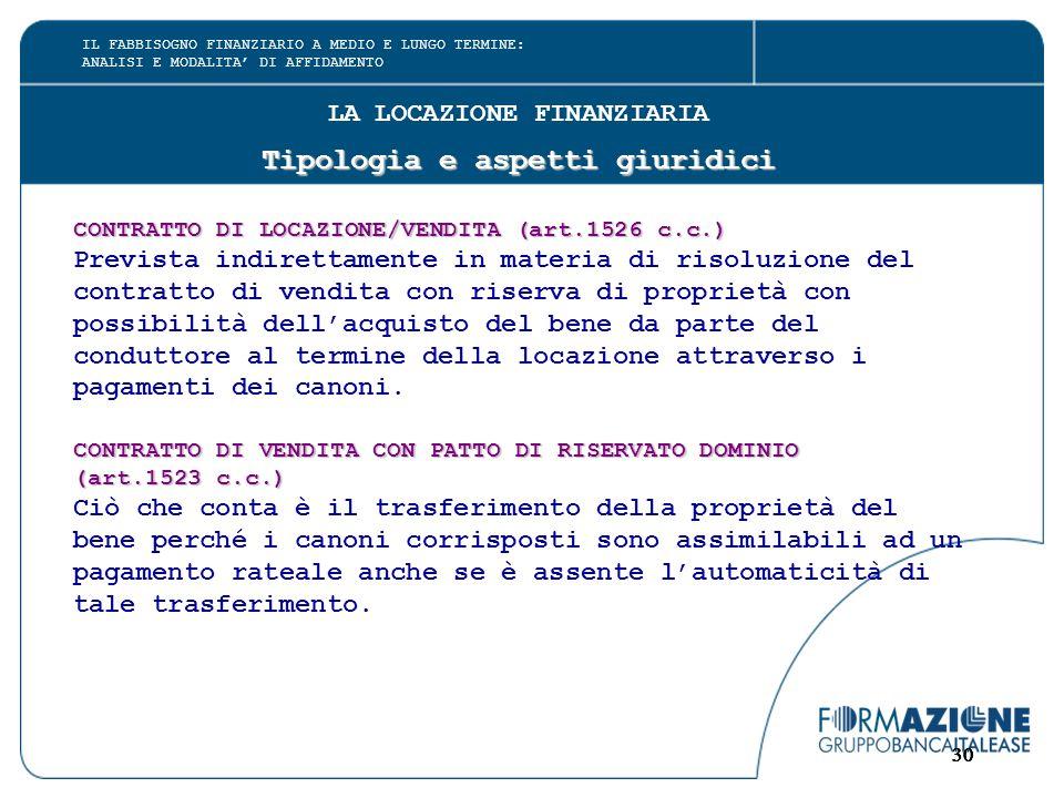 30 LA LOCAZIONE FINANZIARIA Tipologia e aspetti giuridici CONTRATTO DI LOCAZIONE/VENDITA (art.1526 c.c.) Prevista indirettamente in materia di risoluz