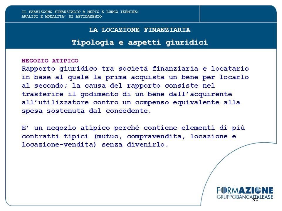 32 LA LOCAZIONE FINANZIARIA Tipologia e aspetti giuridici NEGOZIO ATIPICO Rapporto giuridico tra società finanziaria e locatario in base al quale la p