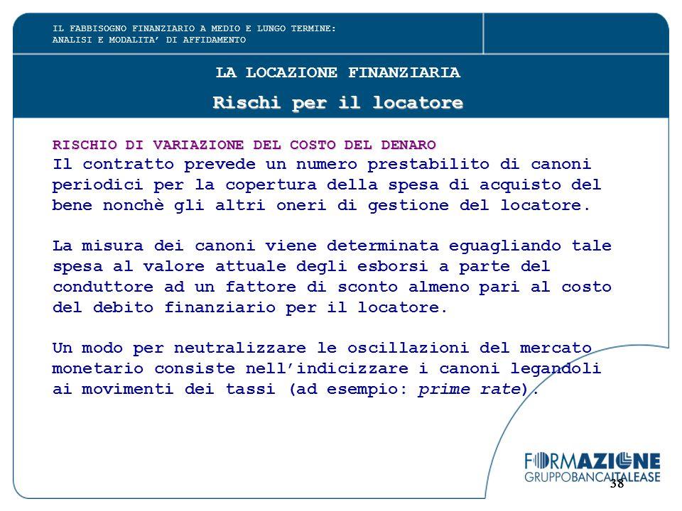 38 LA LOCAZIONE FINANZIARIA Rischi per il locatore RISCHIO DI VARIAZIONE DEL COSTO DEL DENARO Il contratto prevede un numero prestabilito di canoni pe