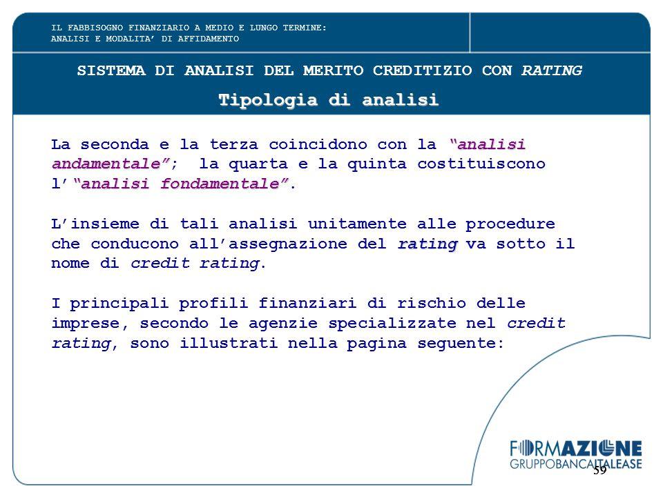 """59 SISTEMA DI ANALISI DEL MERITO CREDITIZIO CON RATING Tipologia di analisi """"analisi La seconda e la terza coincidono con la """"analisi andamentale"""" and"""