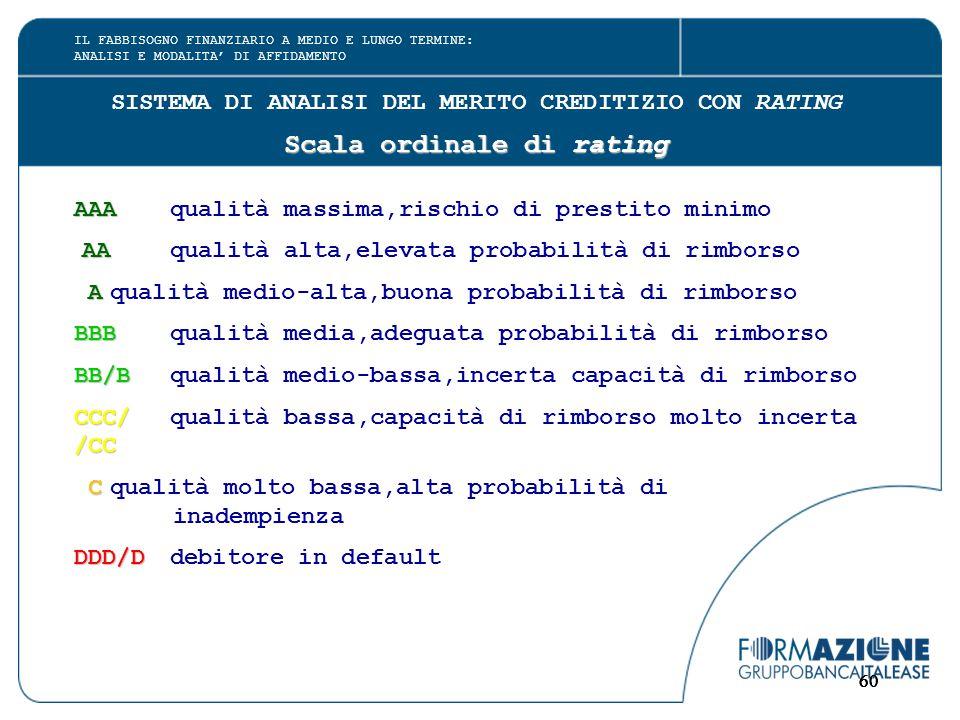 60 SISTEMA DI ANALISI DEL MERITO CREDITIZIO CON RATING Scala ordinale di rating AAA AAAqualità massima,rischio di prestito minimo AA AAqualità alta,el