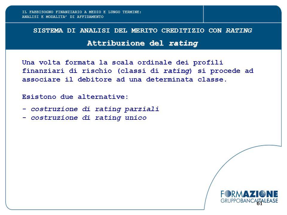 61 SISTEMA DI ANALISI DEL MERITO CREDITIZIO CON RATING Attribuzione del rating Una volta formata la scala ordinale dei profili rating finanziari di rischio (classi di rating) si procede ad associare il debitore ad una determinata classe.