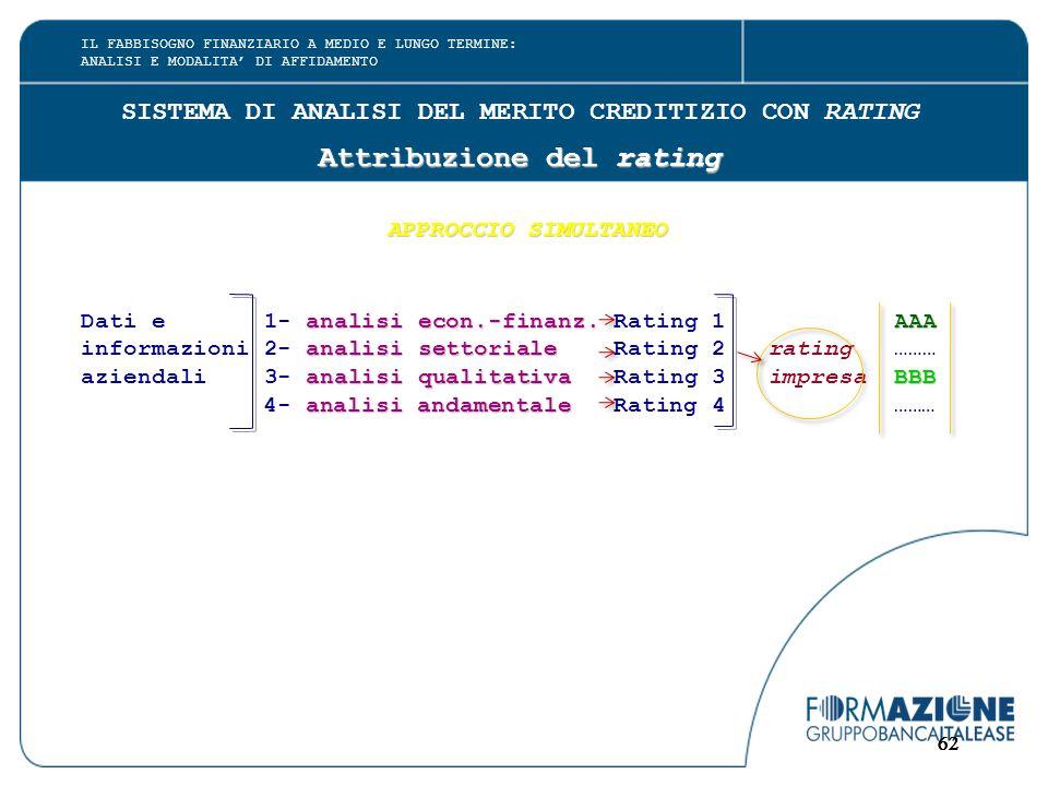62 SISTEMA DI ANALISI DEL MERITO CREDITIZIO CON RATING Attribuzione del rating APPROCCIO SIMULTANEO analisi econ.-finanz. AAA Dati e 1- analisi econ.-