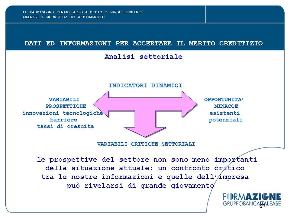 67 DATI ED INFORMAZIONI PER ACCERTARE IL MERITO CREDITIZIO Analisi settoriale INDICATORI DINAMICI INDICATORI DINAMICI VARIABILI OPPORTUNITA' VARIABILI OPPORTUNITA' PROSPETTICHE MINACCE PROSPETTICHE MINACCE innovazioni tecnologiche esistenti barriere potenziali barriere potenziali tassi di crescita VARIABILI CRITICHE SETTORIALI VARIABILI CRITICHE SETTORIALI le prospettive del settore non sono meno importanti della situazione attuale: un confronto critico tra le nostre informazioni e quelle dell'impresa può rivelarsi di grande giovamento IL FABBISOGNO FINANZIARIO A MEDIO E LUNGO TERMINE: ANALISI E MODALITA' DI AFFIDAMENTO