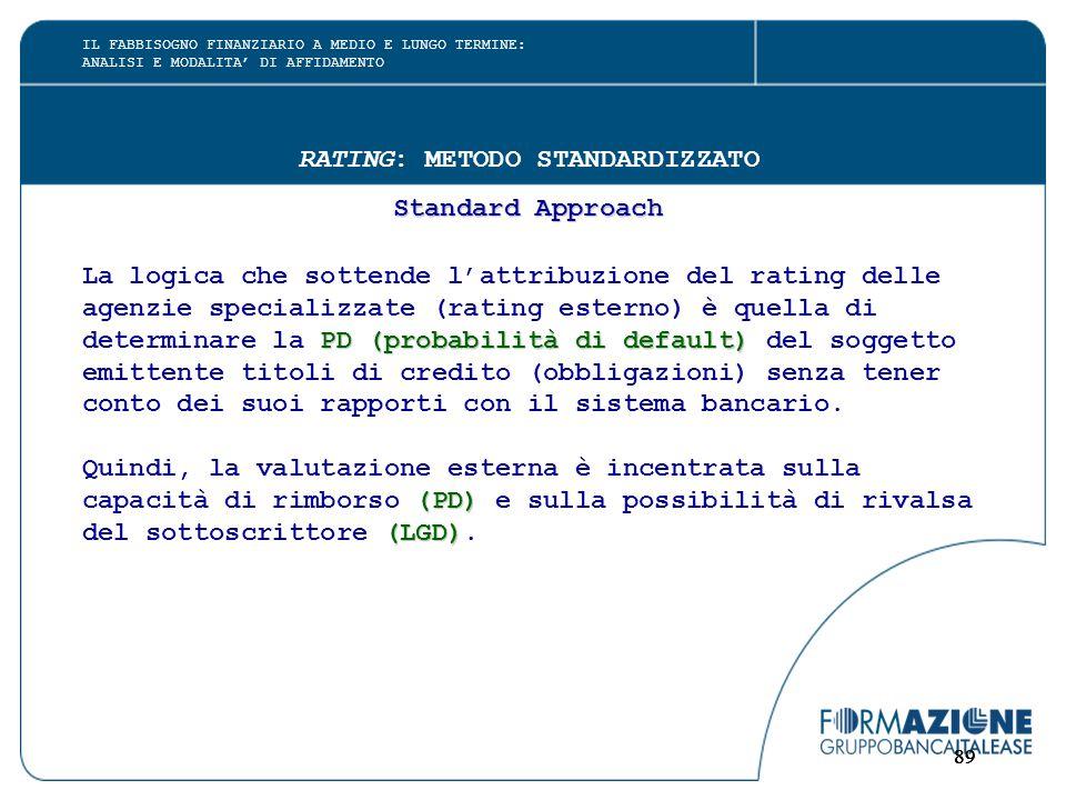 89 RATING: METODO STANDARDIZZATO Standard Approach La logica che sottende l'attribuzione del rating delle agenzie specializzate (rating esterno) è que
