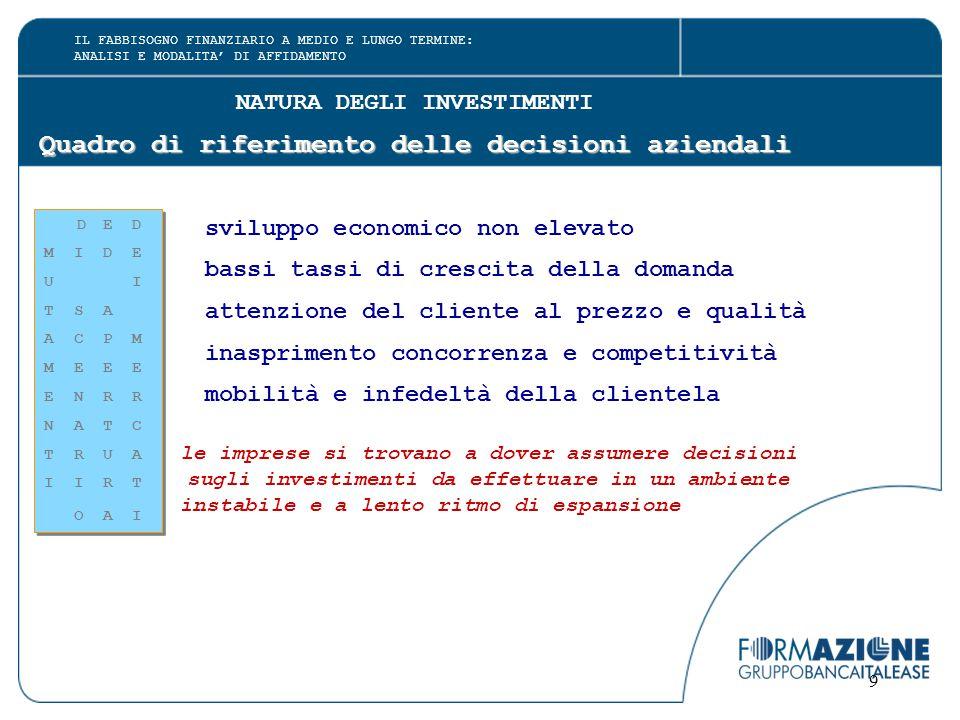 9 NATURA DEGLI INVESTIMENTI Quadro di riferimento delle decisioni aziendali sviluppo economico non elevato bassi tassi di crescita della domanda atten