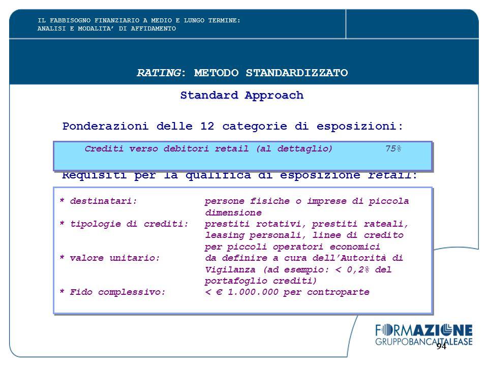 94 RATING: METODO STANDARDIZZATO Standard Approach Ponderazioni delle 12 categorie di esposizioni: Requisiti per la qualifica di esposizione retail: C