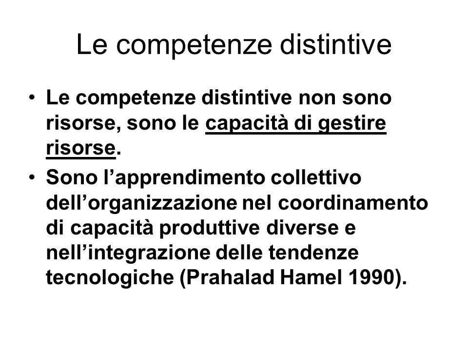 Le competenze distintive Le competenze distintive non sono risorse, sono le capacità di gestire risorse. Sono l'apprendimento collettivo dell'organizz