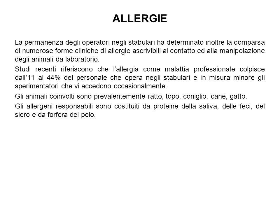 La permanenza degli operatori negli stabulari ha determinato inoltre la comparsa di numerose forme cliniche di allergie ascrivibili al contatto ed all