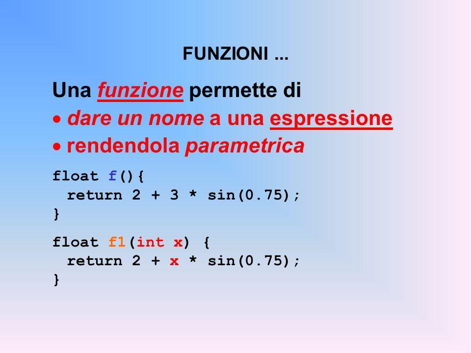 FUNZIONI... Una funzione permette di  dare un nome a una espressione  rendendola parametrica float f(){ return 2 + 3 * sin(0.75); } float f1(int x)