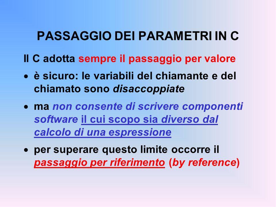 PASSAGGIO DEI PARAMETRI IN C Il C adotta sempre il passaggio per valore  è sicuro: le variabili del chiamante e del chiamato sono disaccoppiate  ma
