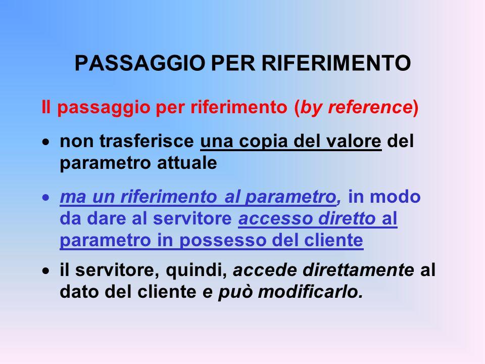 PASSAGGIO PER RIFERIMENTO Il passaggio per riferimento (by reference)  non trasferisce una copia del valore del parametro attuale  ma un riferimento
