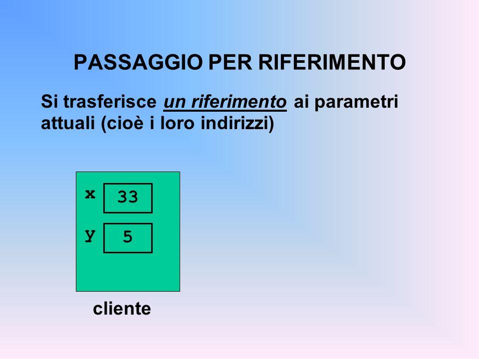PASSAGGIO PER RIFERIMENTO Si trasferisce un riferimento ai parametri attuali (cioè i loro indirizzi) cliente x 33 y 5