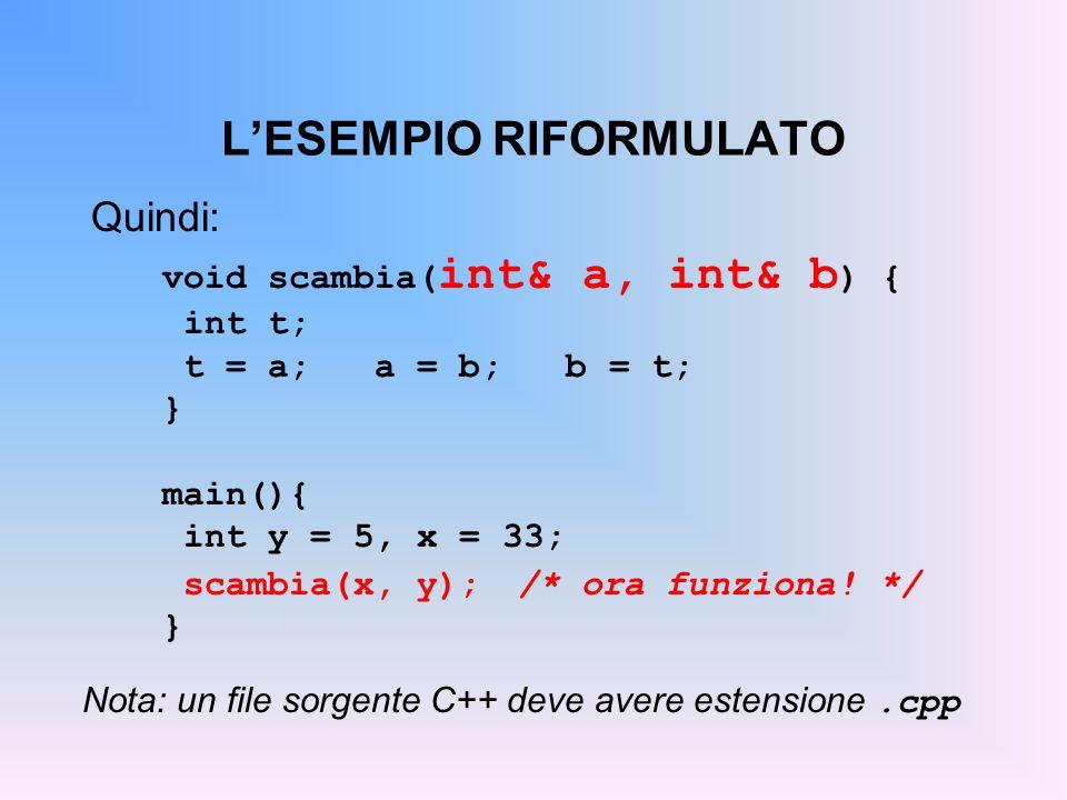 L'ESEMPIO RIFORMULATO Quindi: void scambia( int& a, int& b ) { int t; t = a; a = b; b = t; } main(){ int y = 5, x = 33; scambia(x, y); /* ora funziona