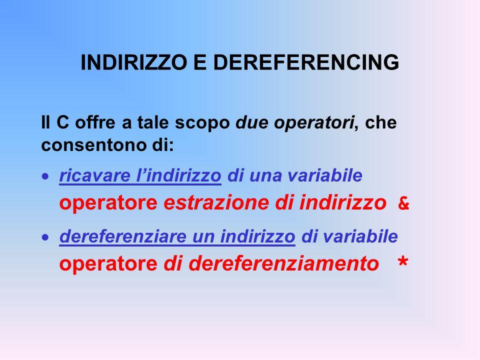 INDIRIZZO E DEREFERENCING Il C offre a tale scopo due operatori, che consentono di:  ricavare l'indirizzo di una variabile operatore estrazione di indirizzo &  dereferenziare un indirizzo di variabile operatore di dereferenziamento *