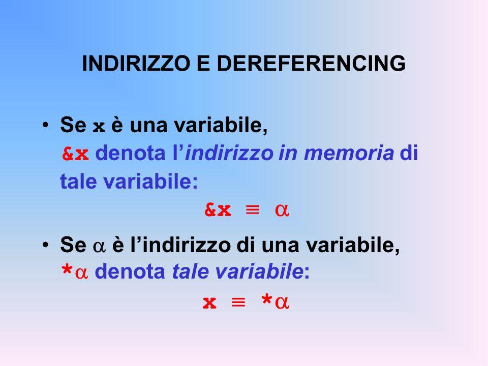 INDIRIZZO E DEREFERENCING Se x è una variabile, &x denota l'indirizzo in memoria di tale variabile: &x   Se  è l'indirizzo di una variabile, *  denota tale variabile: x  * 