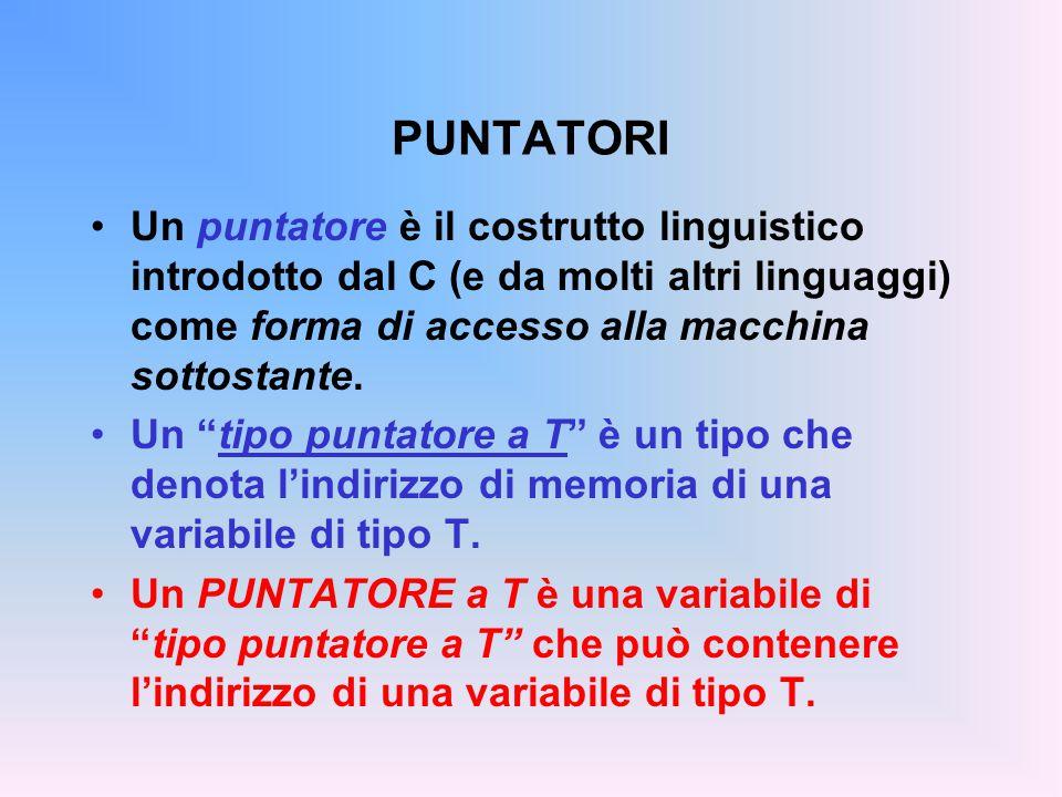 """PUNTATORI Un puntatore è il costrutto linguistico introdotto dal C (e da molti altri linguaggi) come forma di accesso alla macchina sottostante. Un """"t"""