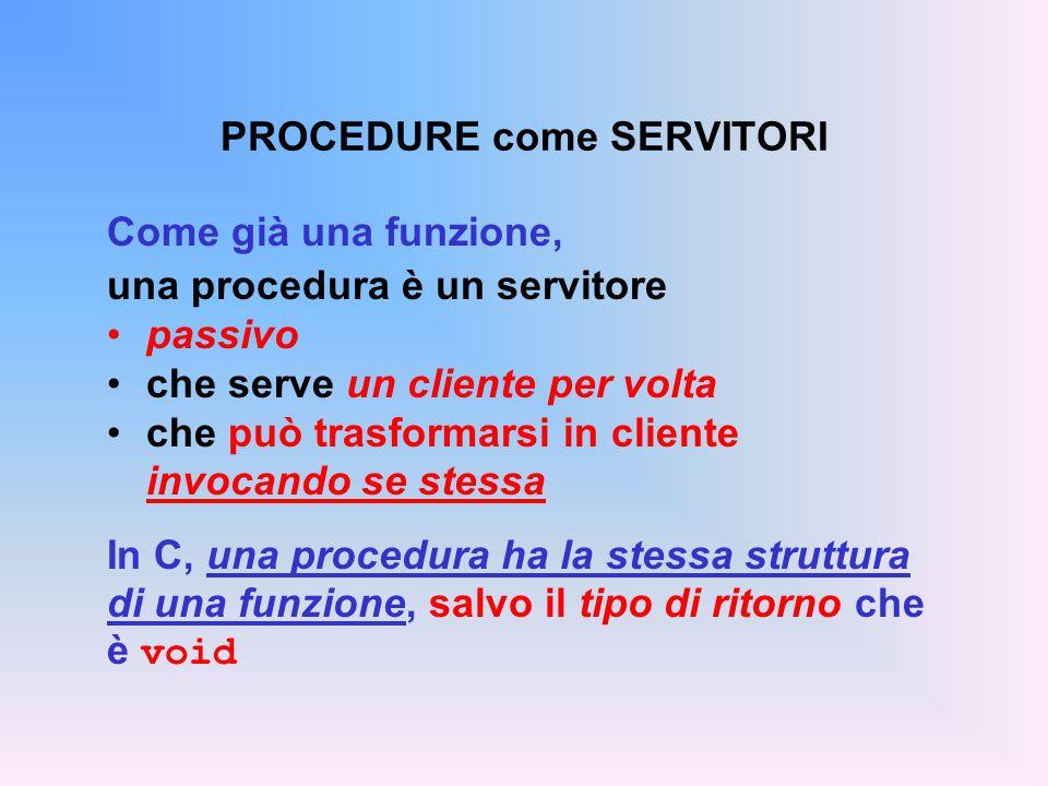 PROCEDURE come SERVITORI Come già una funzione, una procedura è un servitore passivo che serve un cliente per volta che può trasformarsi in cliente invocando se stessa In C, una procedura ha la stessa struttura di una funzione, salvo il tipo di ritorno che è void
