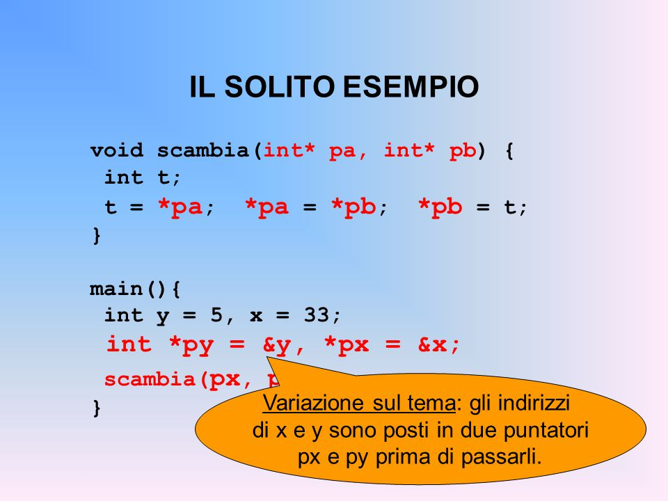 IL SOLITO ESEMPIO void scambia(int* pa, int* pb) { int t; t = *pa ; *pa = *pb ; *pb = t; } main(){ int y = 5, x = 33; int *py = &y, *px = &x; scambia(