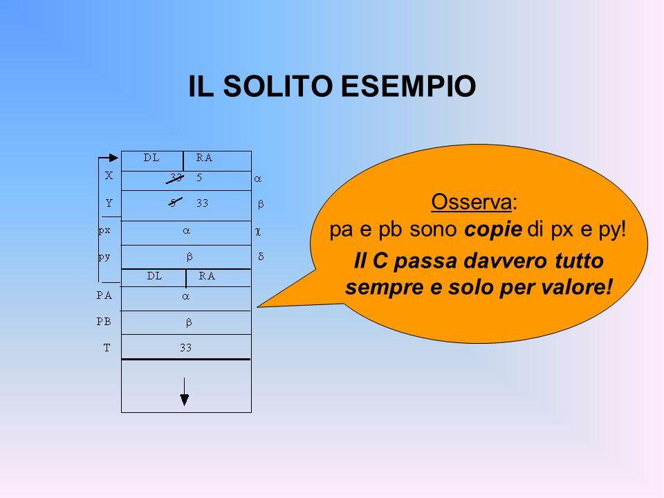 IL SOLITO ESEMPIO Osserva: pa e pb sono copie di px e py! Il C passa davvero tutto sempre e solo per valore!