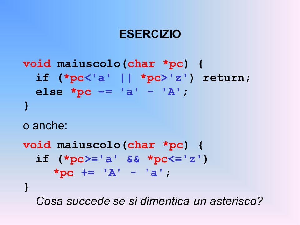 ESERCIZIO void maiuscolo(char *pc) { if (*pc z ) return; else *pc –= a - A ; } o anche: void maiuscolo(char *pc) { if (*pc>= a && *pc<= z ) *pc += A - a ; } Cosa succede se si dimentica un asterisco