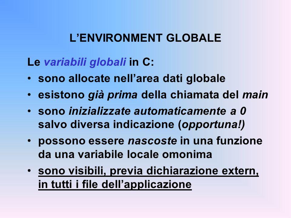 L'ENVIRONMENT GLOBALE Le variabili globali in C: sono allocate nell'area dati globale esistono già prima della chiamata del main sono inizializzate au