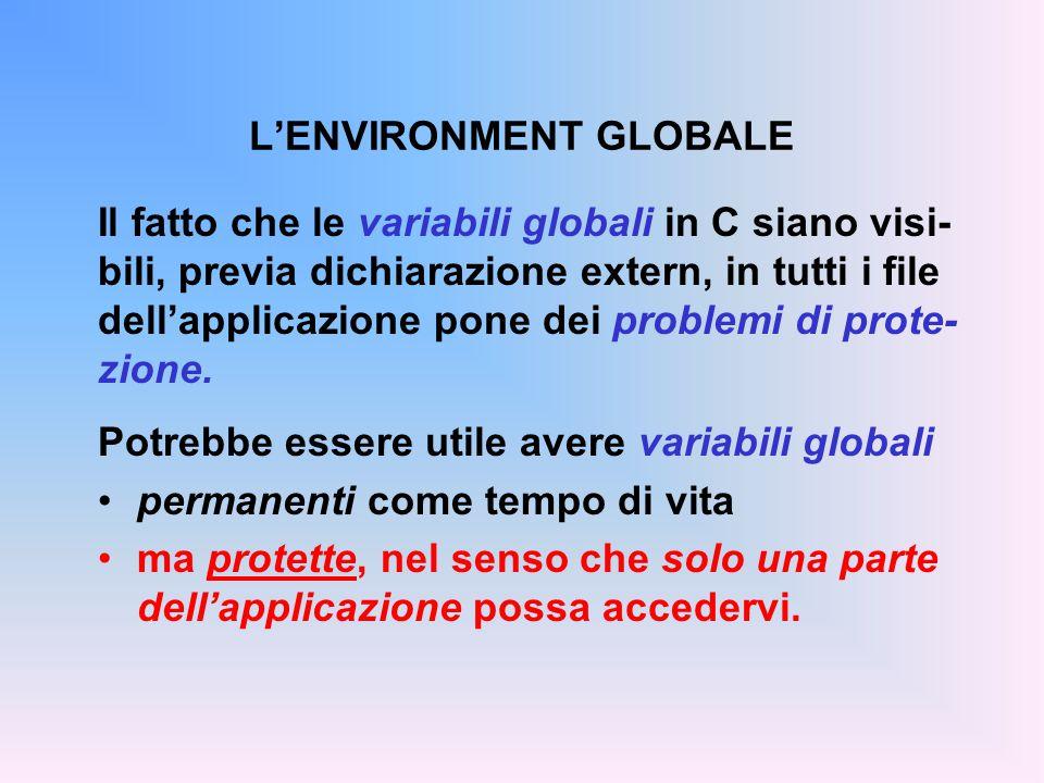 L'ENVIRONMENT GLOBALE Il fatto che le variabili globali in C siano visi- bili, previa dichiarazione extern, in tutti i file dell'applicazione pone dei problemi di prote- zione.