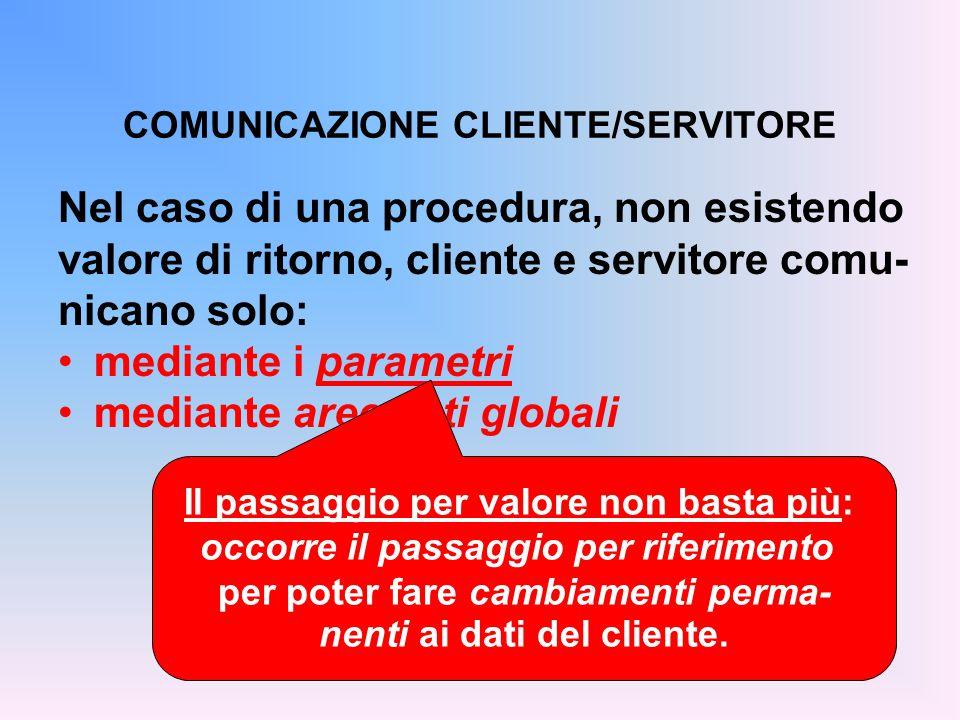 COMUNICAZIONE CLIENTE/SERVITORE Nel caso di una procedura, non esistendo valore di ritorno, cliente e servitore comu- nicano solo: mediante i parametr