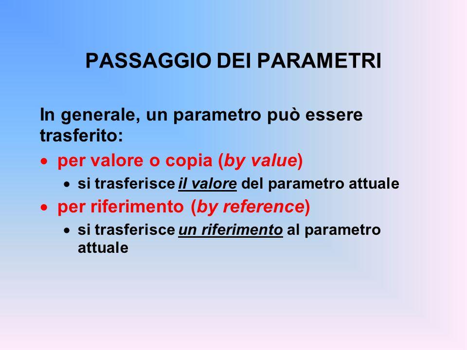 PASSAGGIO DEI PARAMETRI In generale, un parametro può essere trasferito:  per valore o copia (by value)  si trasferisce il valore del parametro attuale  per riferimento (by reference)  si trasferisce un riferimento al parametro attuale
