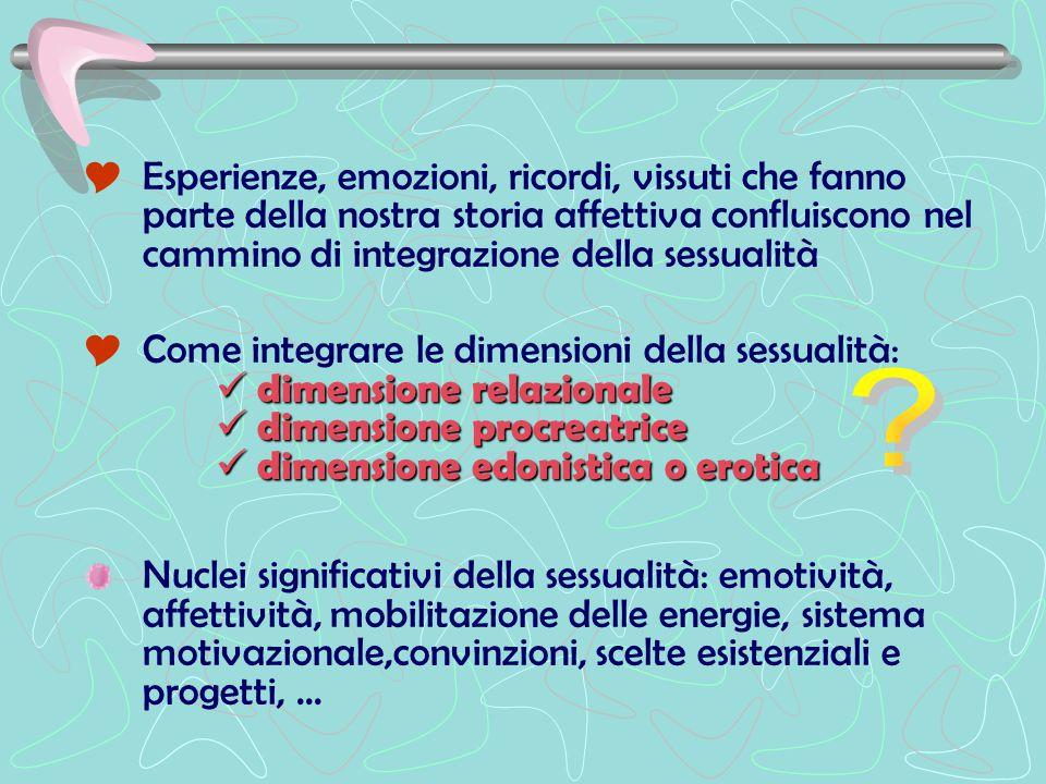  Esperienze, emozioni, ricordi, vissuti che fanno parte della nostra storia affettiva confluiscono nel cammino di integrazione della sessualità  Come integrare le dimensioni della sessualità: dimensione relazionale dimensione relazionale dimensione procreatrice dimensione procreatrice dimensione edonistica o erotica dimensione edonistica o erotica Nuclei significativi della sessualità: emotività, affettività, mobilitazione delle energie, sistema motivazionale,convinzioni, scelte esistenziali e progetti,...