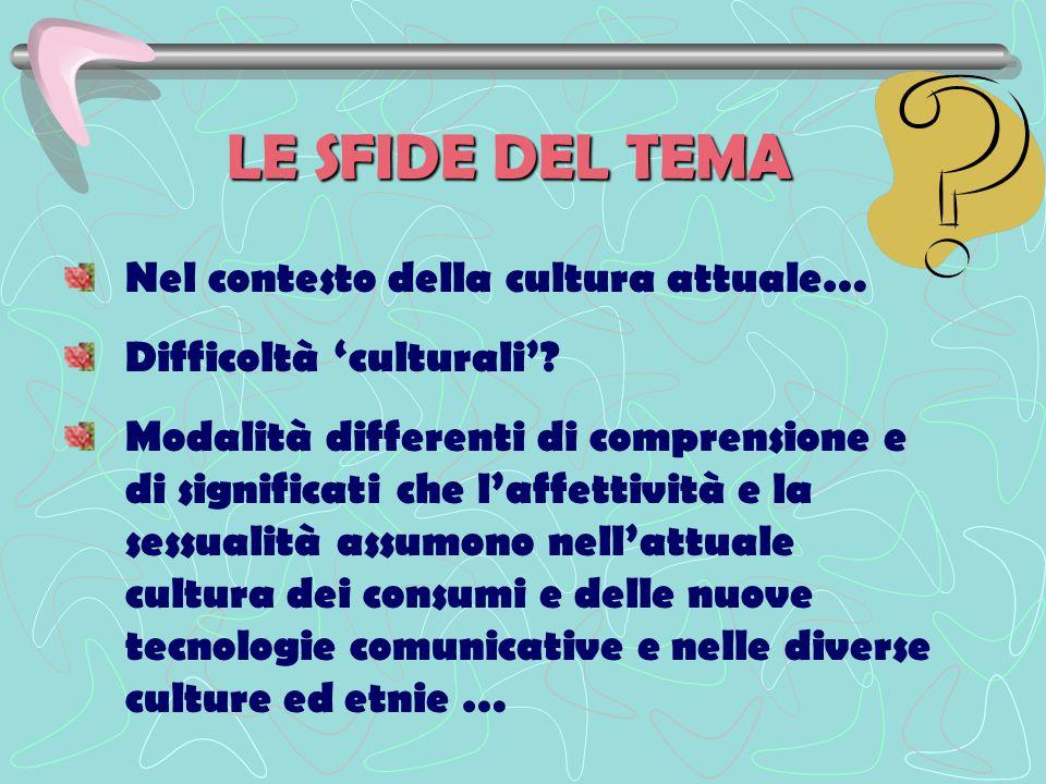 LE SFIDE DEL TEMA Nel contesto della cultura attuale… Difficoltà 'culturali'.