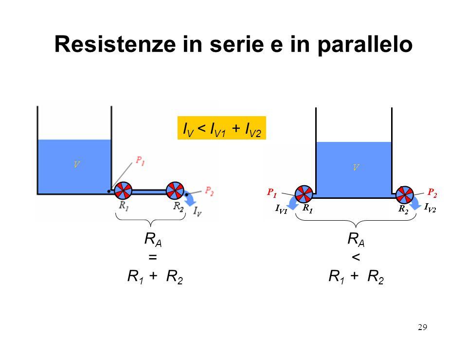 29 Resistenze in serie e in parallelo R A = R 1 + R 2 R A < R 1 + R 2 I V < I V1 + I V2