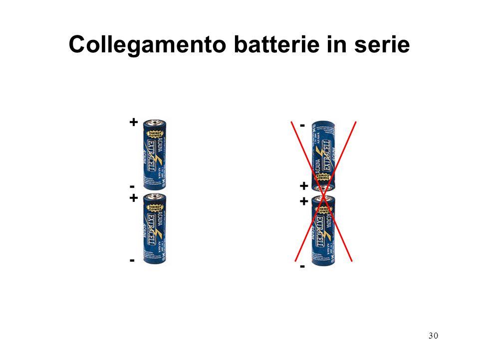 30 Collegamento batterie in serie + + + + - - - -