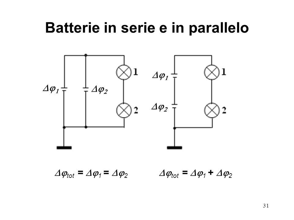 31 Batterie in serie e in parallelo          tot =  1 =  2  tot =  1 +  2