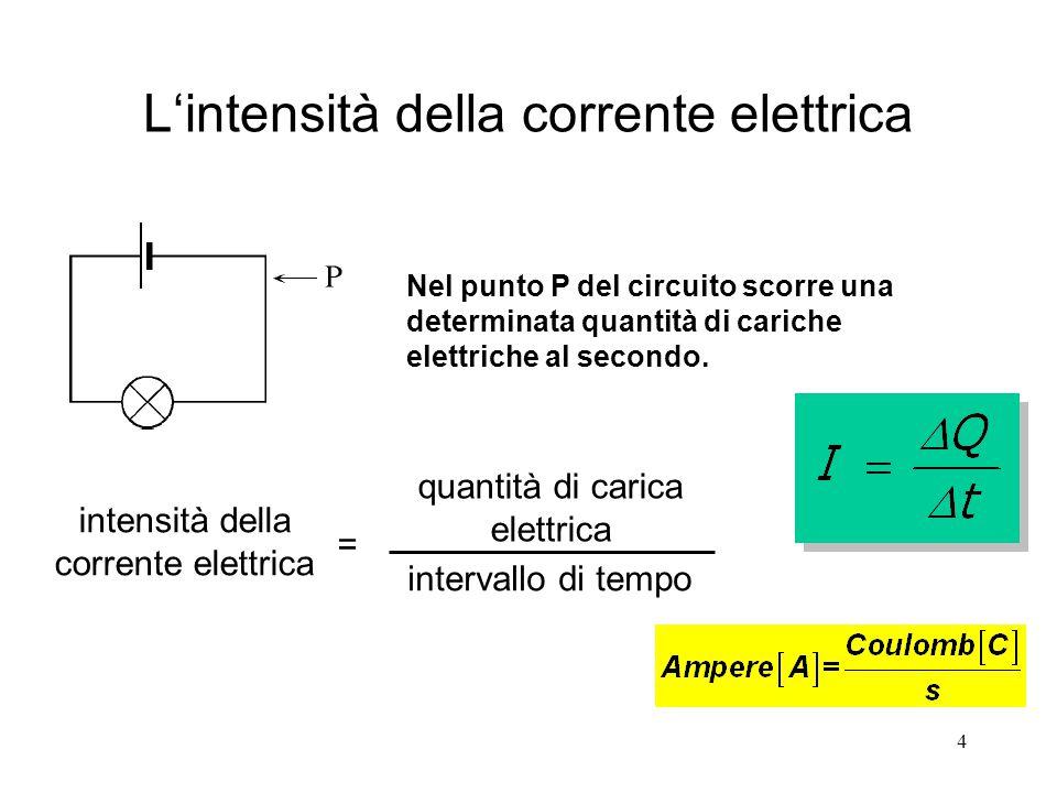 4 L'intensità della corrente elettrica Nel punto P del circuito scorre una determinata quantità di cariche elettriche al secondo. intensità della corr