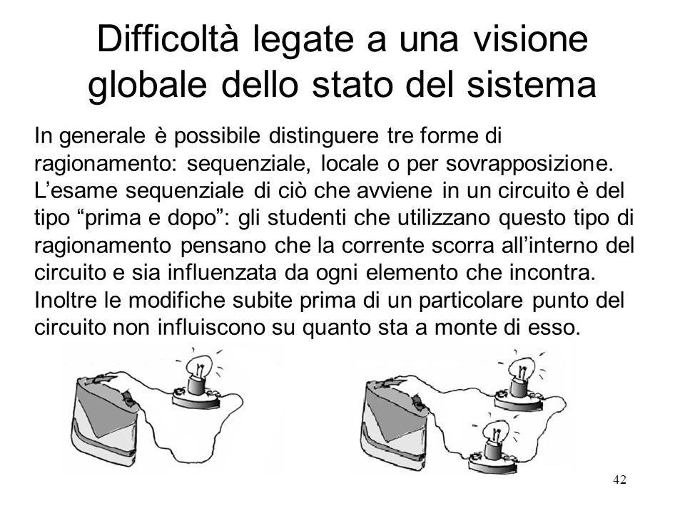 42 Difficoltà legate a una visione globale dello stato del sistema In generale è possibile distinguere tre forme di ragionamento: sequenziale, locale