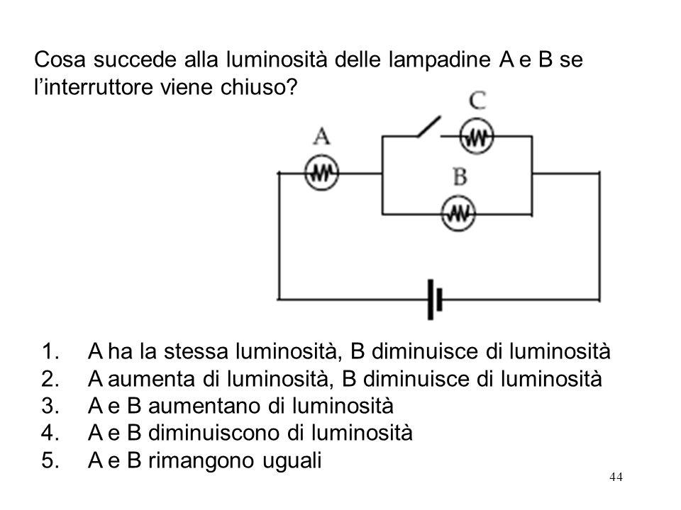 44 1. A ha la stessa luminosità, B diminuisce di luminosità 2. A aumenta di luminosità, B diminuisce di luminosità 3.A e B aumentano di luminosità 4.A