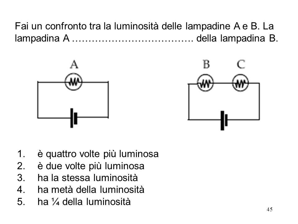 45 Fai un confronto tra la luminosità delle lampadine A e B. La lampadina A ………………………………. della lampadina B. 1. è quattro volte più luminosa 2. è due