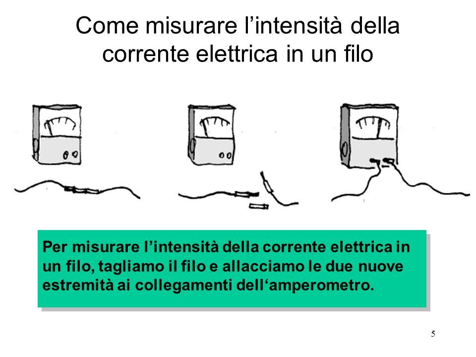 5 Come misurare l'intensità della corrente elettrica in un filo Per misurare l'intensità della corrente elettrica in un filo, tagliamo il filo e allacciamo le due nuove estremità ai collegamenti dell'amperometro.