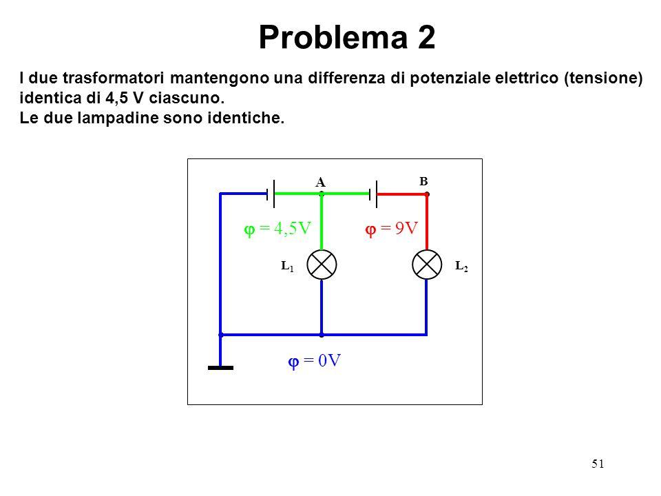 51 L1L1 L2L2 B A  = 0V  = 9V  = 4,5V Problema 2 I due trasformatori mantengono una differenza di potenziale elettrico (tensione) identica di 4,5 V ciascuno.