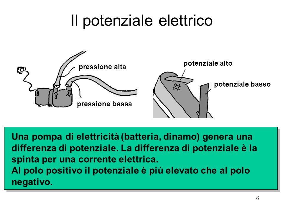 6 Il potenziale elettrico pressione alta pressione bassa Una pompa di elettricità (batteria, dinamo) genera una differenza di potenziale. La differenz