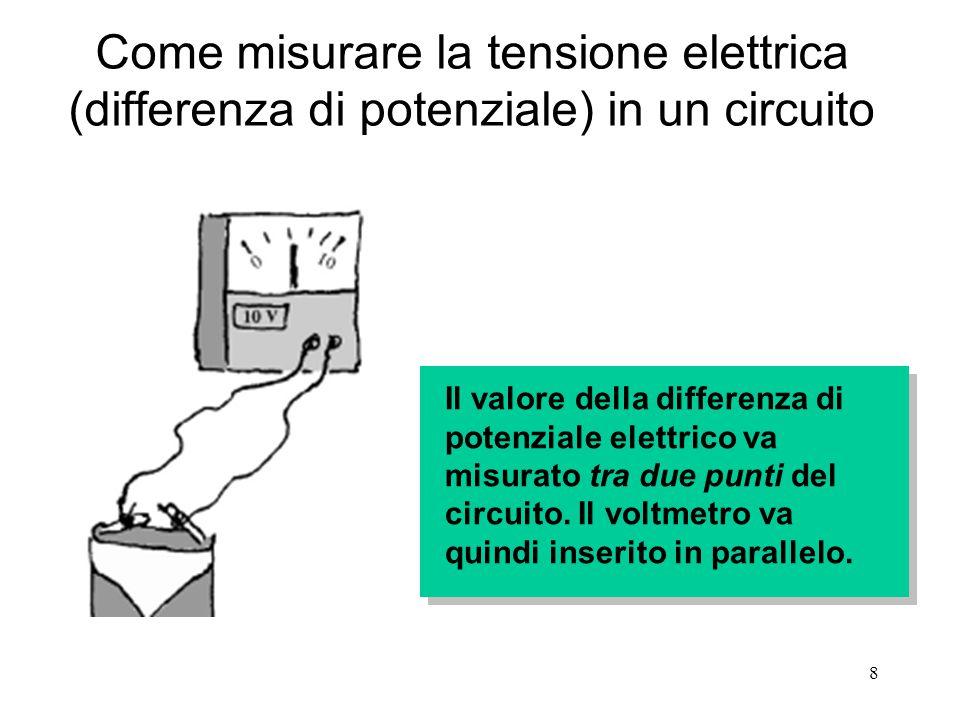8 Come misurare la tensione elettrica (differenza di potenziale) in un circuito Il valore della differenza di potenziale elettrico va misurato tra due